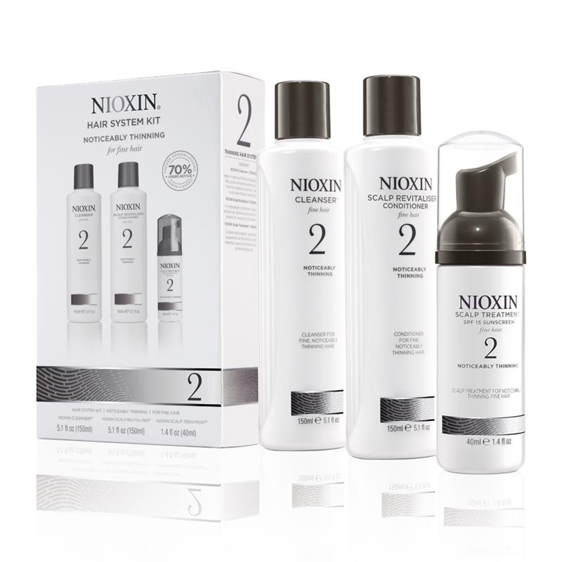 Nioxin Hair System Kit 2