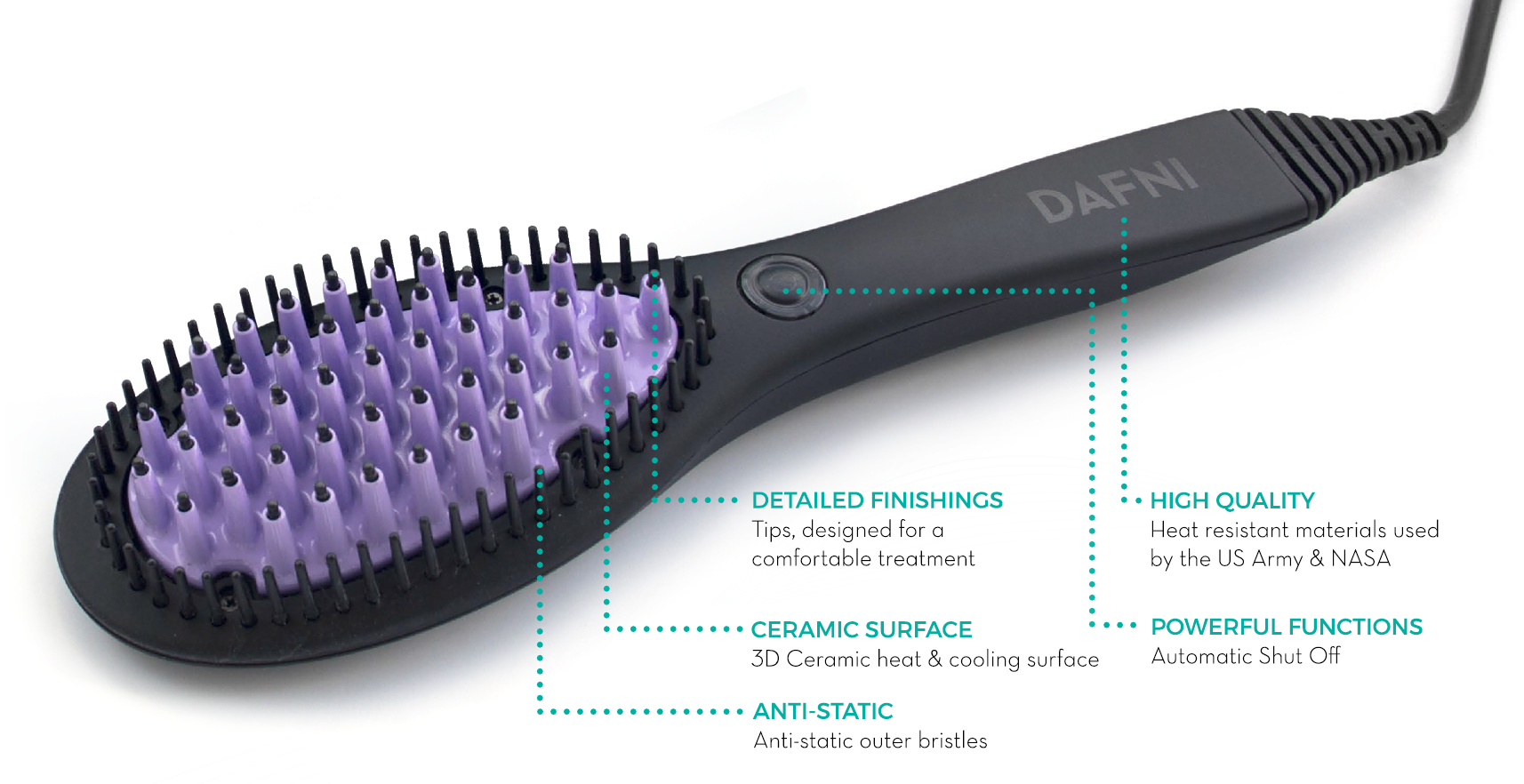 Dafni Brush Specification